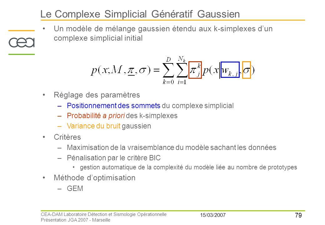 79 15/03/2007 CEA-DAM Laboratoire Détection et Sismologie Opérationnelle Présentation JGA 2007 - Marseille Le Complexe Simplicial Génératif Gaussien U