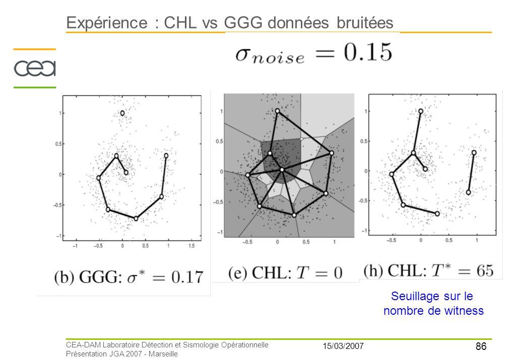 86 15/03/2007 CEA-DAM Laboratoire Détection et Sismologie Opérationnelle Présentation JGA 2007 - Marseille Expérience : CHL vs GGG données bruitées Se