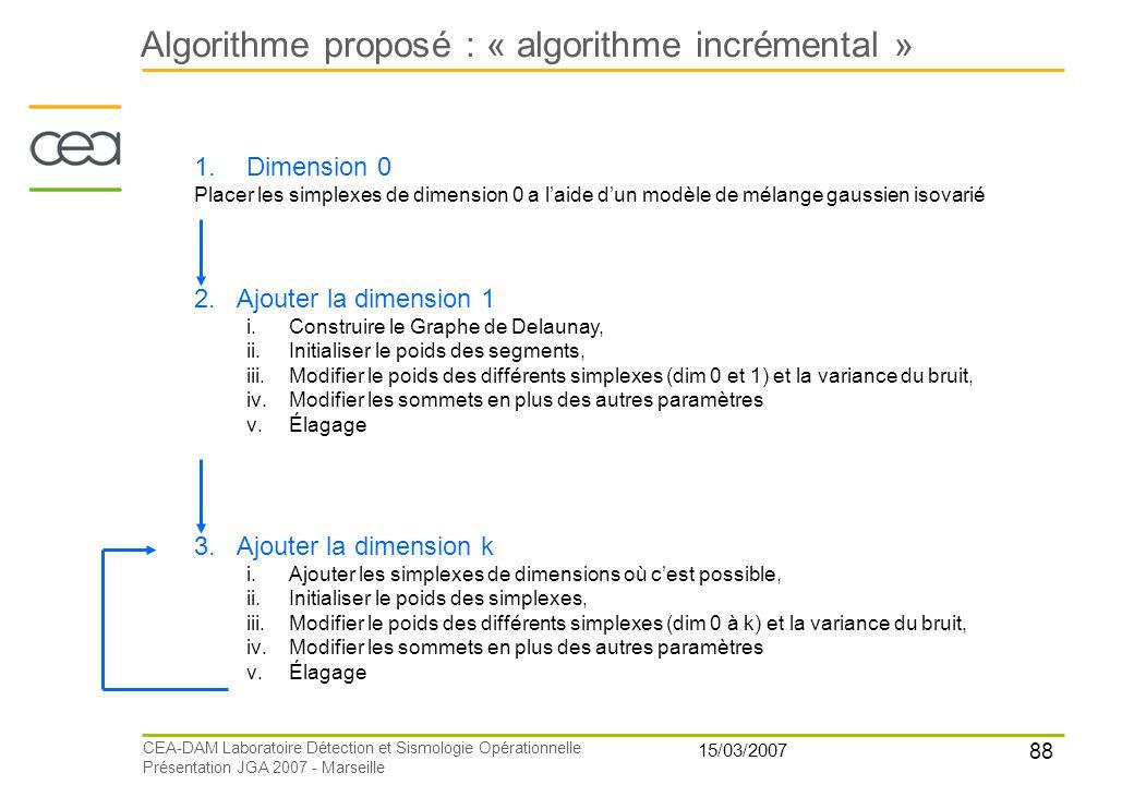 88 15/03/2007 CEA-DAM Laboratoire Détection et Sismologie Opérationnelle Présentation JGA 2007 - Marseille Algorithme proposé : « algorithme incrément