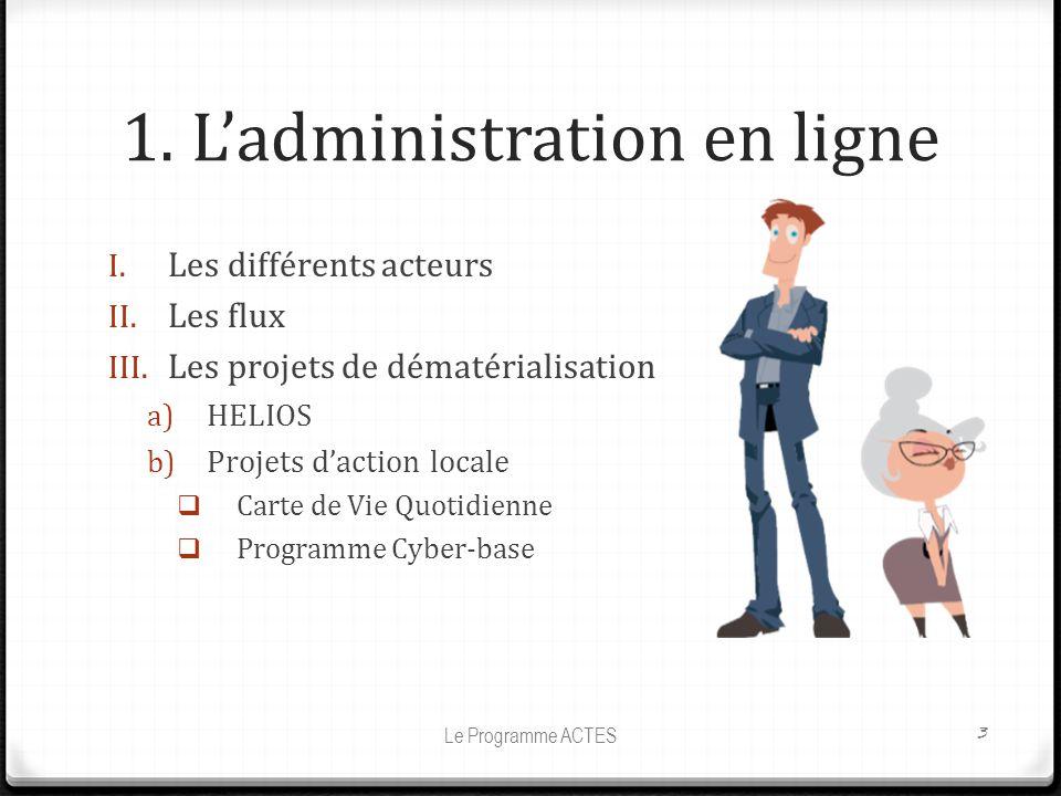 1. Ladministration en ligne I. Les différents acteurs II. Les flux III. Les projets de dématérialisation a) HELIOS b) Projets daction locale Carte de
