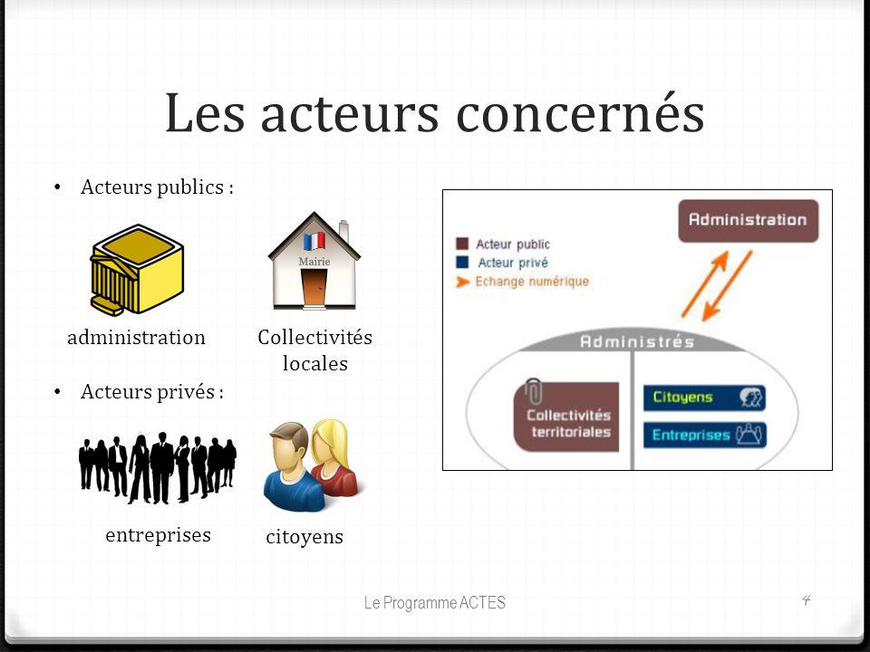 Les acteurs concernés 4 Le Programme ACTES Acteurs publics : administration Acteurs privés : Collectivités locales entreprises citoyens