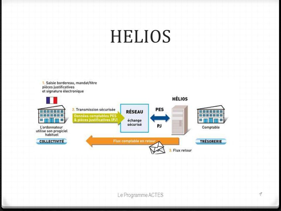 HELIOS 9 Le Programme ACTES