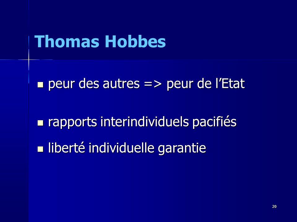 peur des autres => peur de lEtat peur des autres => peur de lEtat rapports interindividuels pacifiés rapports interindividuels pacifiés liberté individuelle garantie liberté individuelle garantie Thomas Hobbes 20