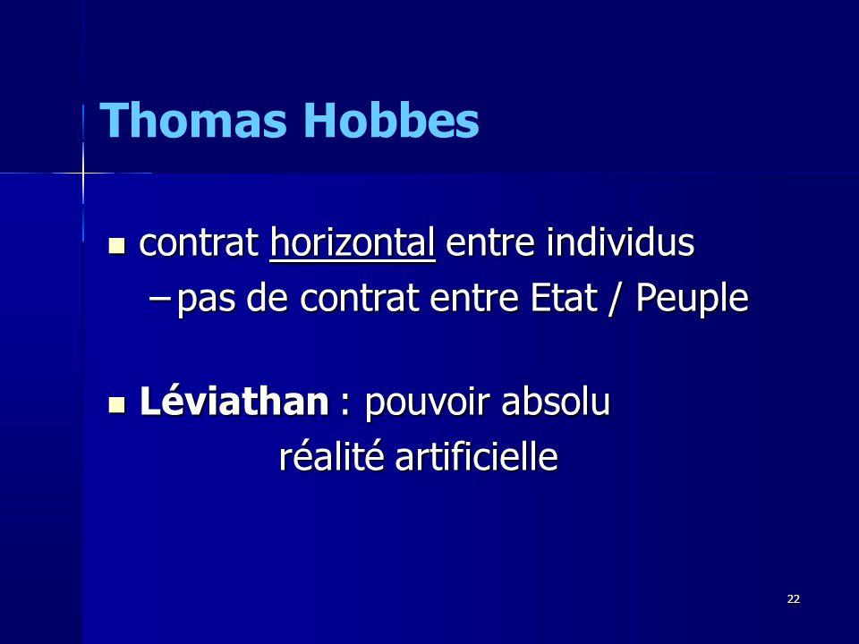 contrat horizontal entre individus contrat horizontal entre individus –pas de contrat entre Etat / Peuple Léviathan : pouvoir absolu Léviathan : pouvoir absolu réalité artificielle Thomas Hobbes 22