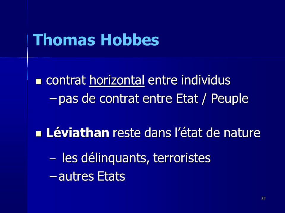 contrat horizontal entre individus contrat horizontal entre individus –pas de contrat entre Etat / Peuple Léviathan reste dans létat de nature Léviathan reste dans létat de nature – les délinquants, terroristes –autres Etats Thomas Hobbes 23