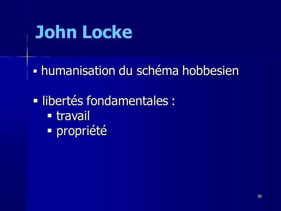 humanisation du schéma hobbesien humanisation du schéma hobbesien libertés fondamentales : libertés fondamentales : travail travail propriété propriété John Locke 35