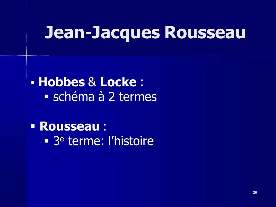 Hobbes & Locke : schéma à 2 termes Rousseau : 3 e terme: lhistoire Jean-Jacques Rousseau 39