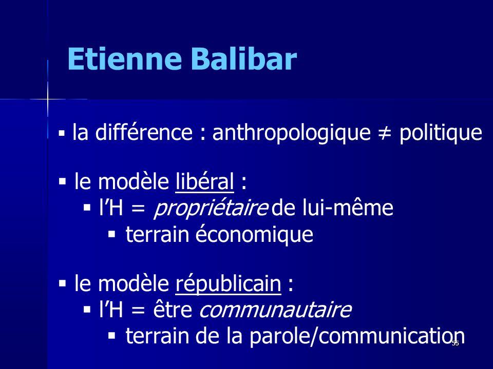 la différence : anthropologique politique le modèle libéral : lH = propriétaire de lui-même terrain économique le modèle républicain : lH = être communautaire terrain de la parole/communication Etienne Balibar 55