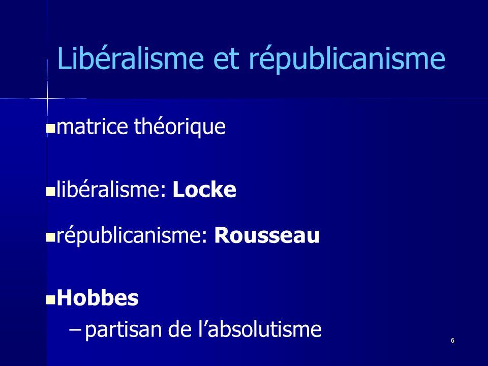 matrice théorique libéralisme: Locke républicanisme: Rousseau Hobbes –partisan de labsolutisme Libéralisme et républicanisme 6