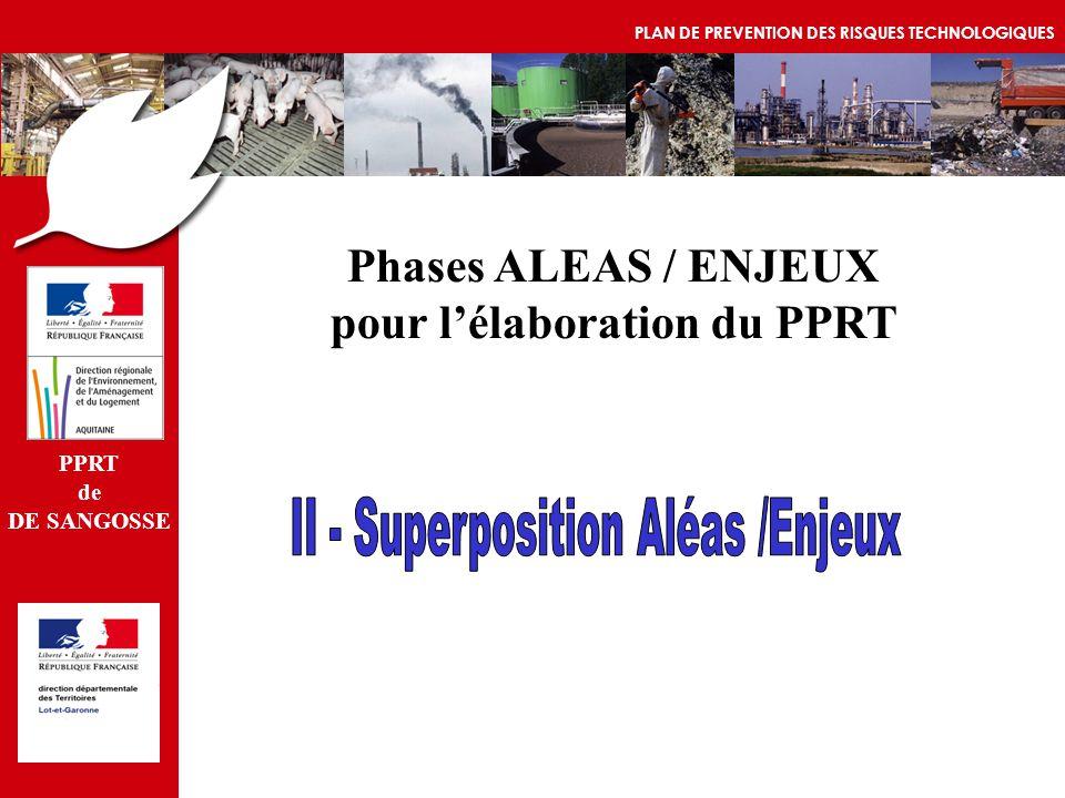 PPRT de DE SANGOSSE PLAN DE PREVENTION DES RISQUES TECHNOLOGIQUES Phases ALEAS / ENJEUX pour lélaboration du PPRT