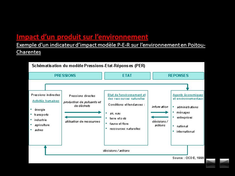 Impact dun produit sur lenvironnement Exemple dun indicateur dimpact modèle P-E-R sur lenvironnement en Poitou- Charentes