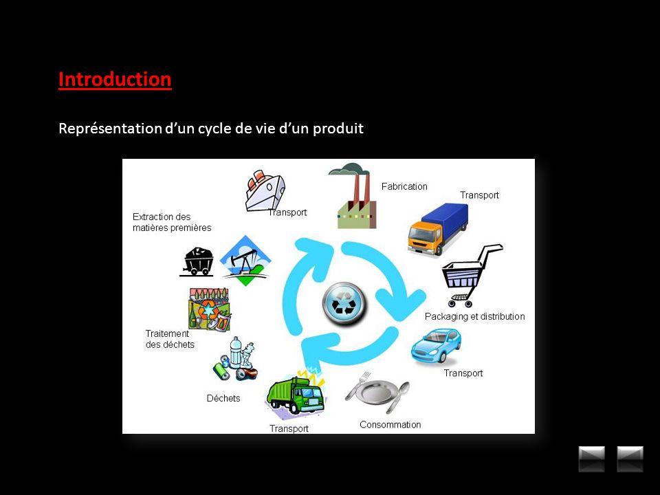 Introduction Représentation dun cycle de vie dun produit
