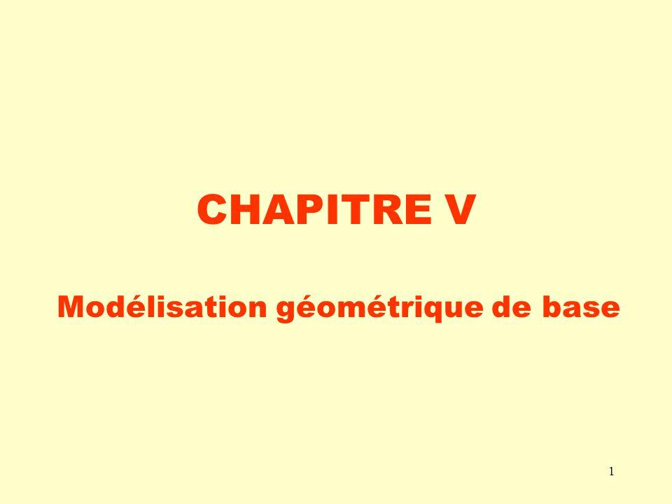 1 CHAPITRE V Modélisation géométrique de base
