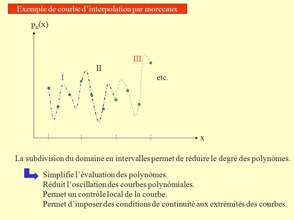 7 Exemple de courbe dinterpolation par morceaux etc.