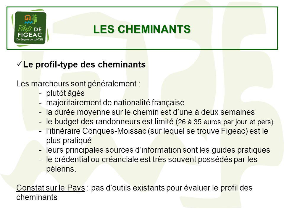 LES CHEMINANTS Le profil-type des cheminants Les marcheurs sont généralement : -plutôt âgés -majoritairement de nationalité française -la durée moyenn