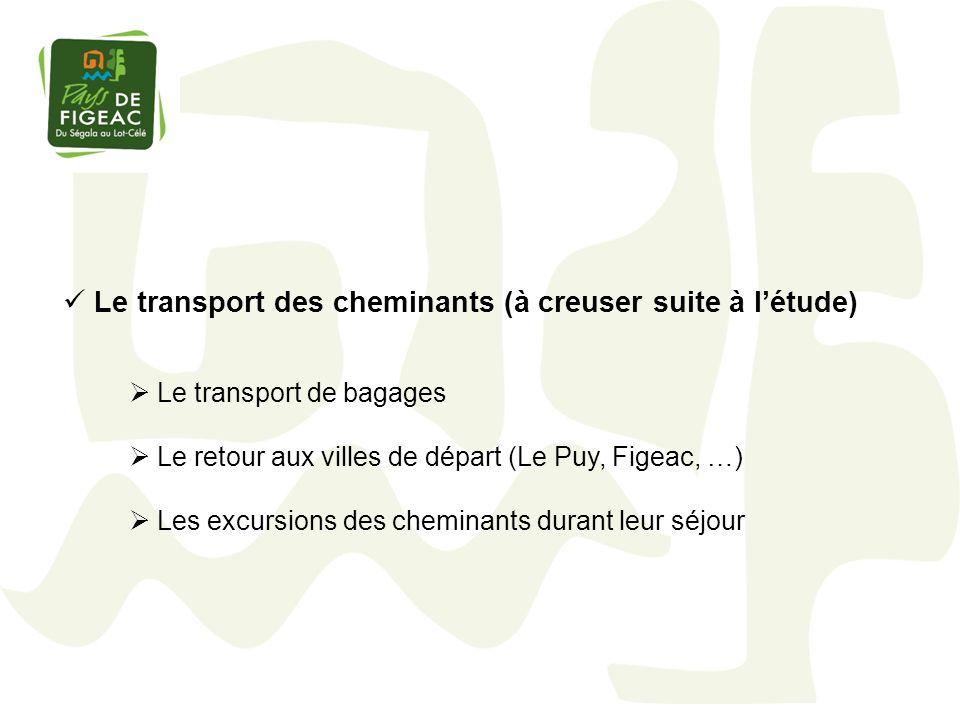 Le transport des cheminants (à creuser suite à létude) Le transport de bagages Le retour aux villes de départ (Le Puy, Figeac, …) Les excursions des c