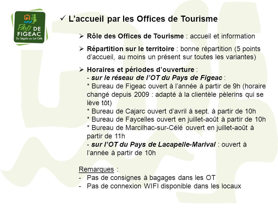 Laccueil par les Offices de Tourisme Rôle des Offices de Tourisme : accueil et information Répartition sur le territoire : bonne répartition (5 points