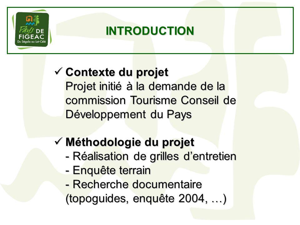 Contexte du projet Contexte du projet Projet initié à la demande de la commission Tourisme Conseil de Développement du Pays Méthodologie du projet Mét
