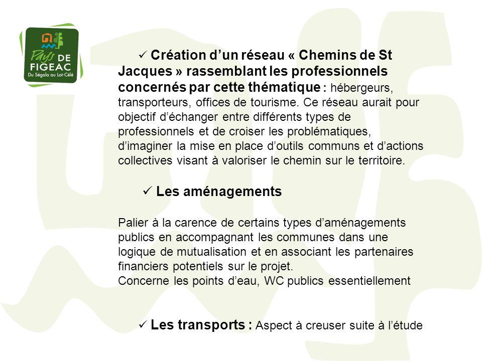 Création dun réseau « Chemins de St Jacques » rassemblant les professionnels concernés par cette thématique : hébergeurs, transporteurs, offices de to