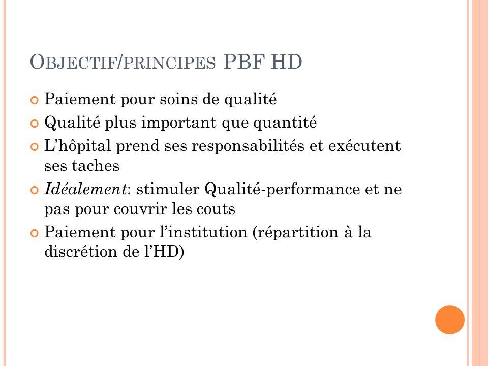 O BJECTIF / PRINCIPES PBF HD Paiement pour soins de qualité Qualité plus important que quantité L'hôpital prend ses responsabilités et exécutent ses taches Idéalement : stimuler Qualité-performance et ne pas pour couvrir les couts Paiement pour l'institution (répartition à la discrétion de l'HD)