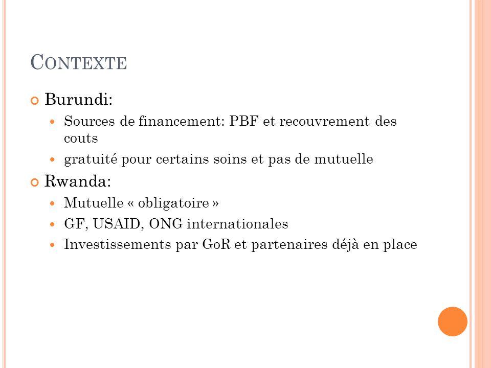 C ONTEXTE Burundi:  Sources de financement: PBF et recouvrement des couts  gratuité pour certains soins et pas de mutuelle Rwanda:  Mutuelle « obligatoire »  GF, USAID, ONG internationales  Investissements par GoR et partenaires déjà en place
