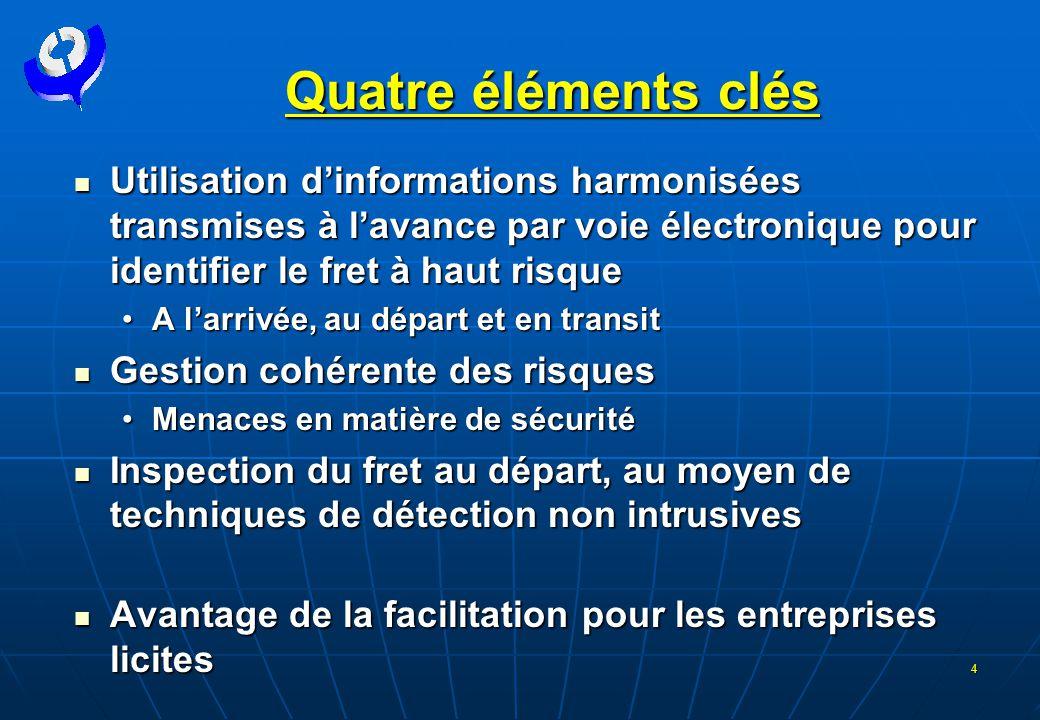 4 Quatre éléments clés  Utilisation d'informations harmonisées transmises à l'avance par voie électronique pour identifier le fret à haut risque •A l