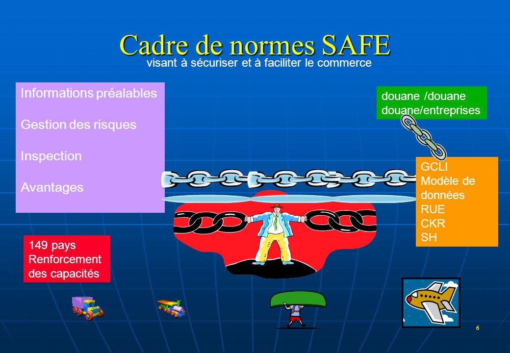 6 Cadre de normes SAFE Advance IAdvance I Informations préalables Gestion des risques Inspection Avantages douane /douane douane/entreprises GCLI Modè