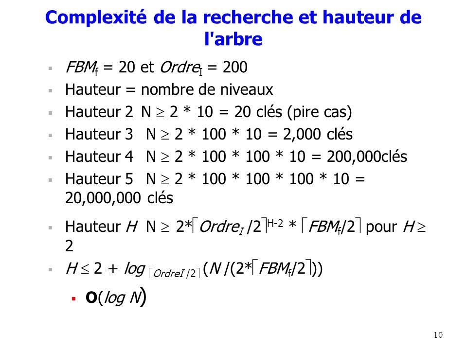 10 Complexité de la recherche et hauteur de l arbre  FBM f = 20 et Ordre I = 200  Hauteur = nombre de niveaux  Hauteur 2 N  2 * 10 = 20 clés (pire cas)  Hauteur 3 N  2 * 100 * 10 = 2,000 clés  Hauteur 4 N  2 * 100 * 100 * 10 = 200,000clés  Hauteur 5 N  2 * 100 * 100 * 100 * 10 = 20,000,000 clés  Hauteur H N  2*  Ordre I /2  H-2 *  FBM f /2  pour H  2  H  2 + log  OrdreI /2  (N /(2*  FBM f /2  ))  O(log N )
