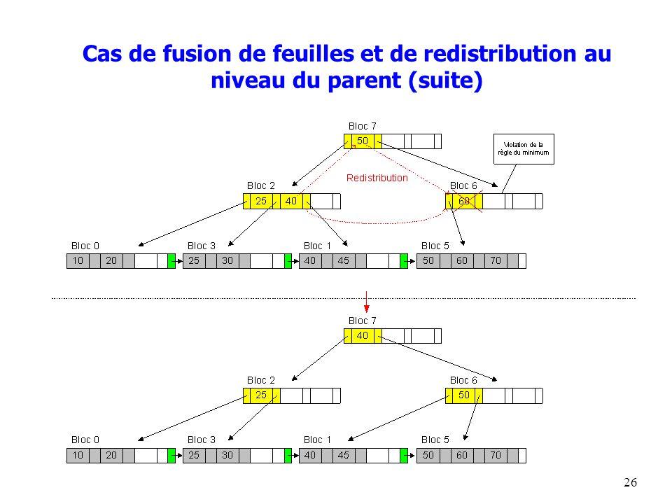 26 Cas de fusion de feuilles et de redistribution au niveau du parent (suite)