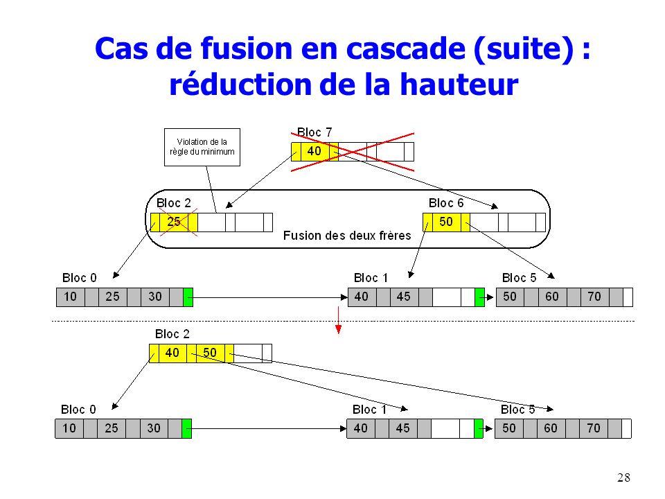 28 Cas de fusion en cascade (suite) : réduction de la hauteur