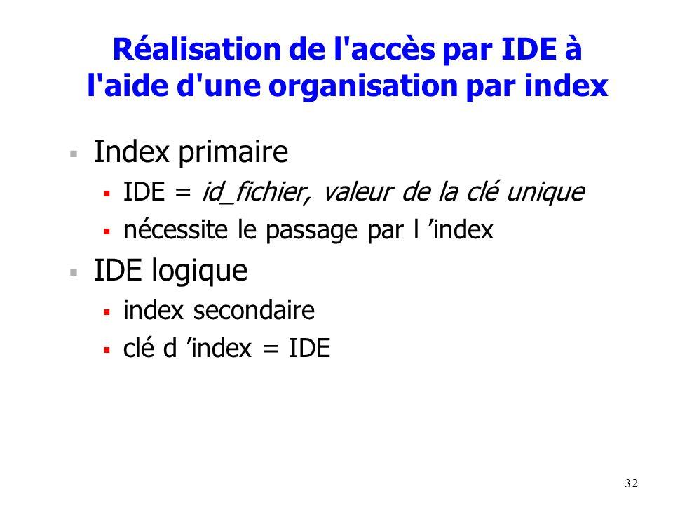 32 Réalisation de l accès par IDE à l aide d une organisation par index  Index primaire  IDE = id_fichier, valeur de la clé unique  nécessite le passage par l 'index  IDE logique  index secondaire  clé d 'index = IDE