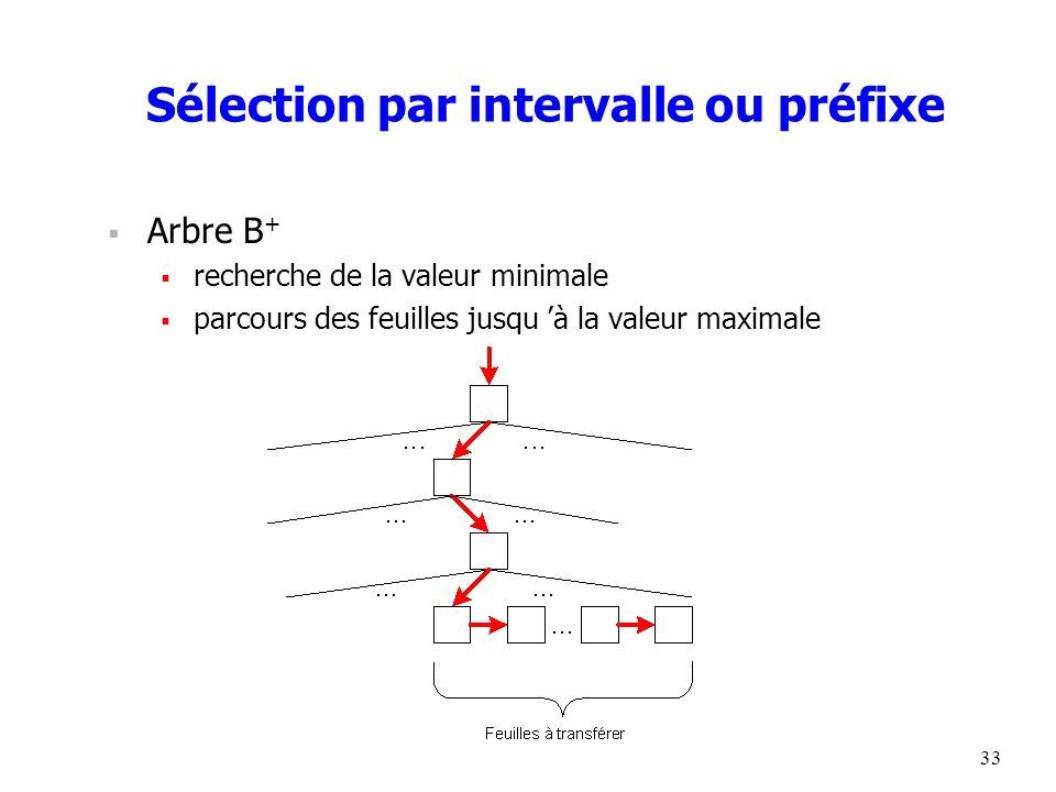33 Sélection par intervalle ou préfixe  Arbre B +  recherche de la valeur minimale  parcours des feuilles jusqu 'à la valeur maximale
