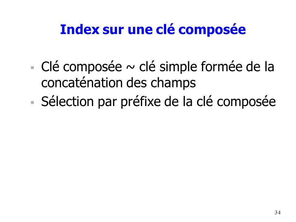 34 Index sur une clé composée  Clé composée ~ clé simple formée de la concaténation des champs  Sélection par préfixe de la clé composée