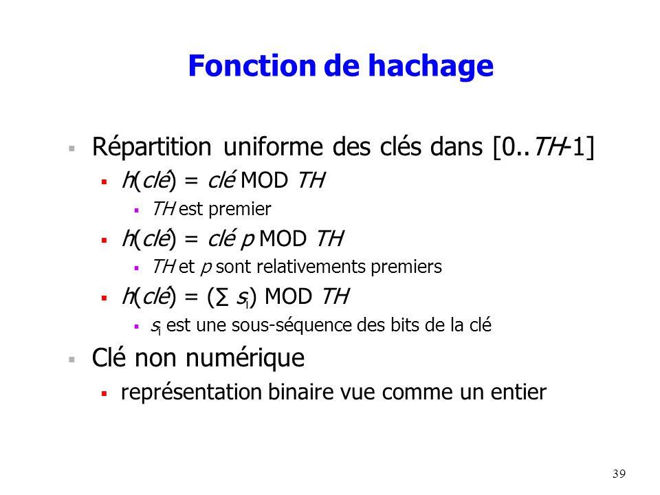 39 Fonction de hachage  Répartition uniforme des clés dans [0..TH-1]  h(clé) = clé MOD TH  TH est premier  h(clé) = clé p MOD TH  TH et p sont relativements premiers  h(clé) = (∑ s i ) MOD TH  s i est une sous-séquence des bits de la clé  Clé non numérique  représentation binaire vue comme un entier