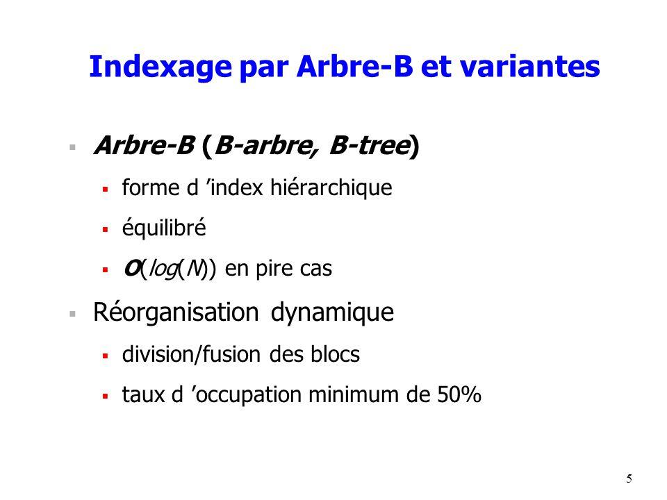 5 Indexage par Arbre-B et variantes  Arbre-B (B-arbre, B-tree)  forme d 'index hiérarchique  équilibré  O(log(N)) en pire cas  Réorganisation dynamique  division/fusion des blocs  taux d 'occupation minimum de 50%