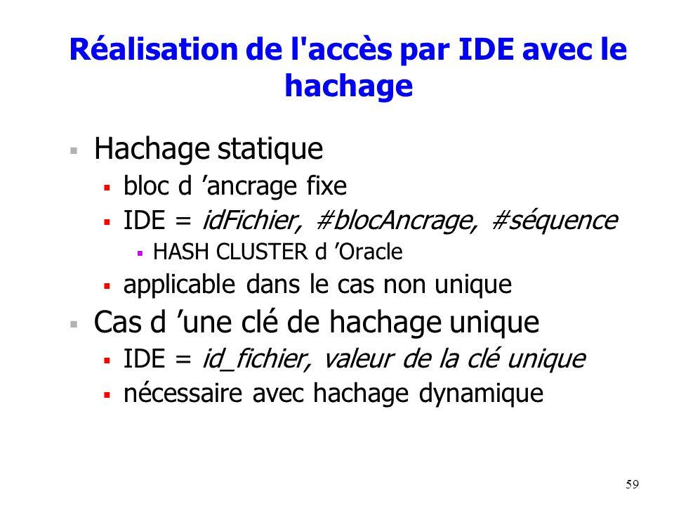 59 Réalisation de l accès par IDE avec le hachage  Hachage statique  bloc d 'ancrage fixe  IDE = idFichier, #blocAncrage, #séquence  HASH CLUSTER d 'Oracle  applicable dans le cas non unique  Cas d 'une clé de hachage unique  IDE = id_fichier, valeur de la clé unique  nécessaire avec hachage dynamique