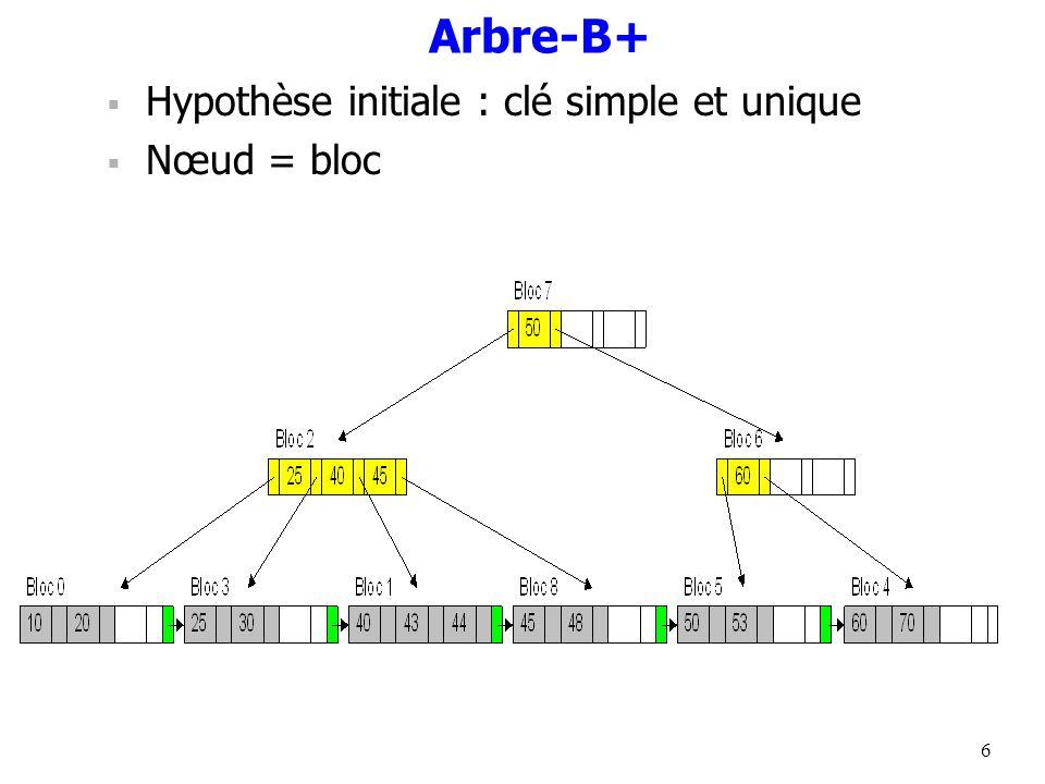 6 Arbre-B+  Hypothèse initiale : clé simple et unique  Nœud = bloc