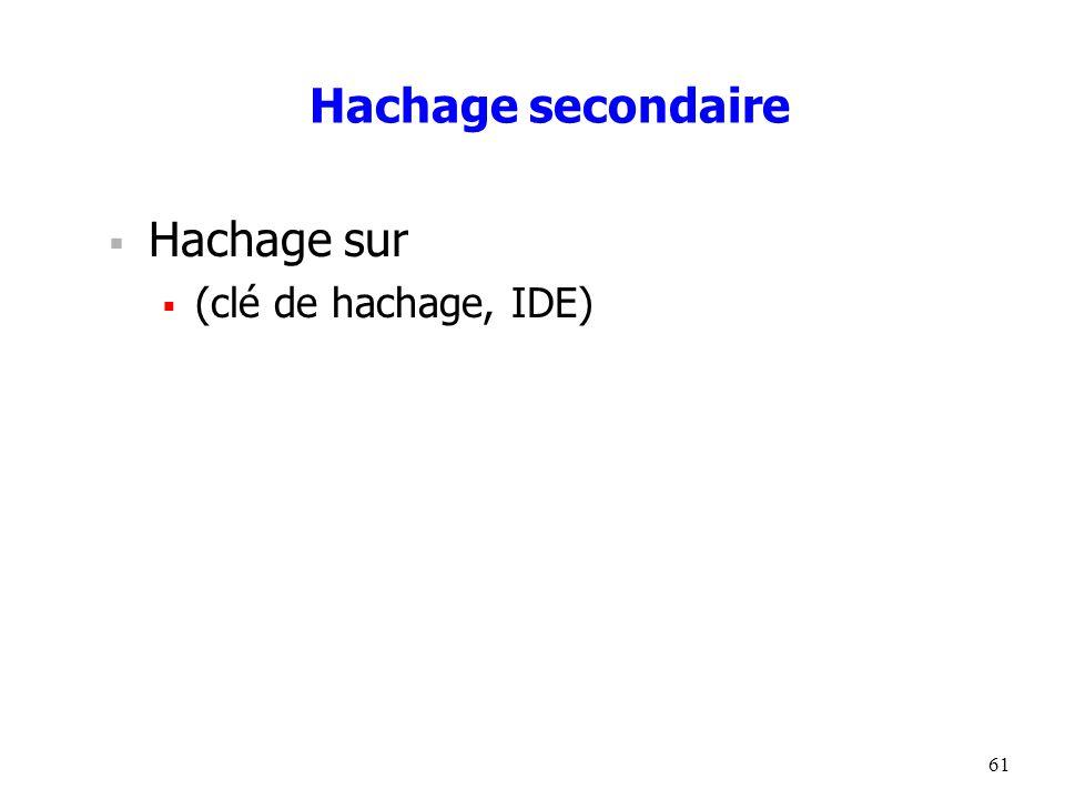 61 Hachage secondaire  Hachage sur  (clé de hachage, IDE)