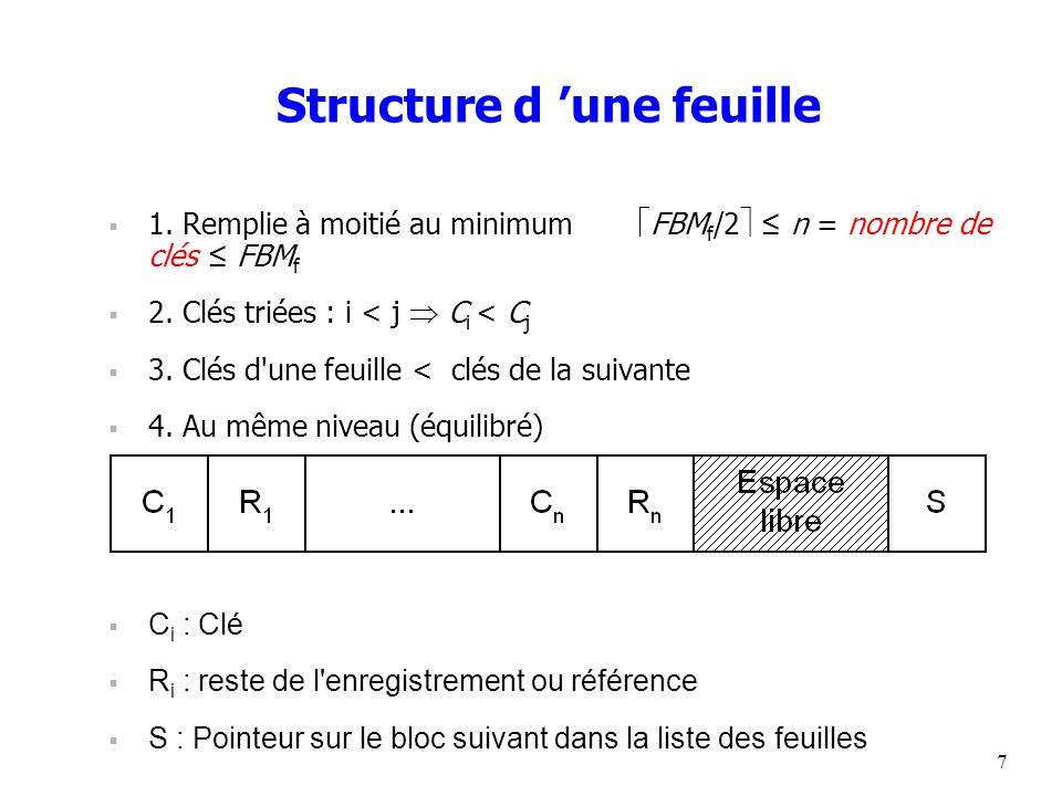 7 Structure d 'une feuille  1.