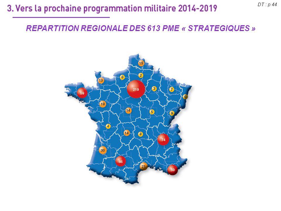DT : p 44 REPARTITION REGIONALE DES 613 PME « STRATEGIQUES »