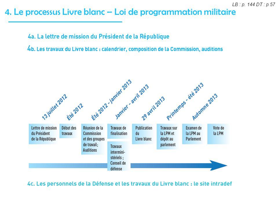 LB : p. 144 DT : p 57 4. Le processus Livre blanc – Loi de programmation militaire