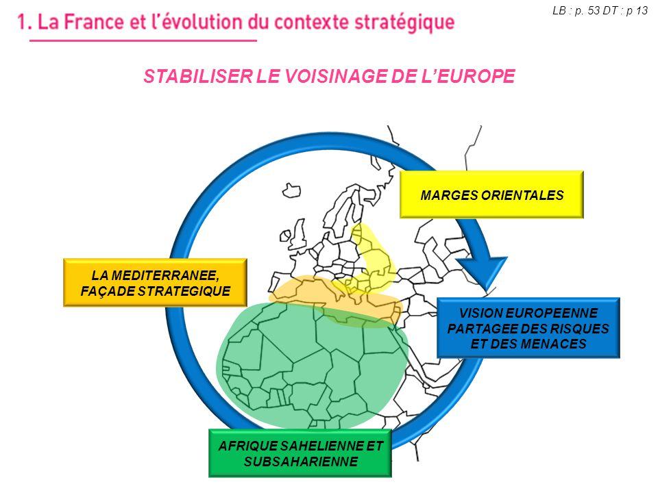 STABILISER LE VOISINAGE DE LEUROPE LA MEDITERRANEE, FAÇADE STRATEGIQUE MARGES ORIENTALES AFRIQUE SAHELIENNE ET SUBSAHARIENNE VISION EUROPEENNE PARTAGE