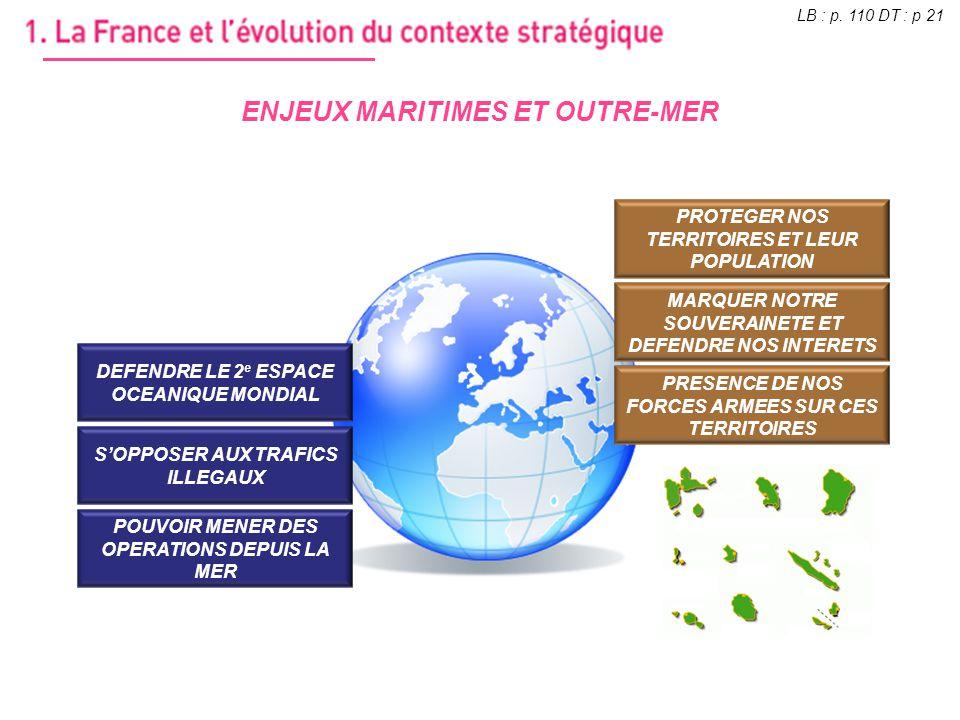 LE NOUVEAU MODELE DARMEE CAPACITES DE COMMANDEMENT DE COMPOSANTES DU NIVEAU CORPS DARMEE DEVELOPPEMENT DES CAPACITES DE RENSEIGNEMENT EFFORT MARQUE AU PROFIT DE LA CYBERDEFENSE MILITAIRE RENFORCEMENT DES FORCES SPECIALES COMPLEMENTARITE ET APPUI ENTRE ARMEES ET GENDARMERIE EFFICACITE CONDITIONNEE PAR LES ORGANISMES INTERARMEES LB : p.