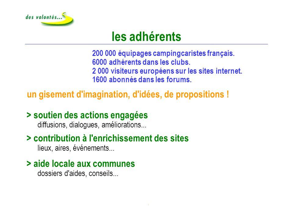 30 000 communes d accueil en France 200 000 camping-cars français + … …européens.