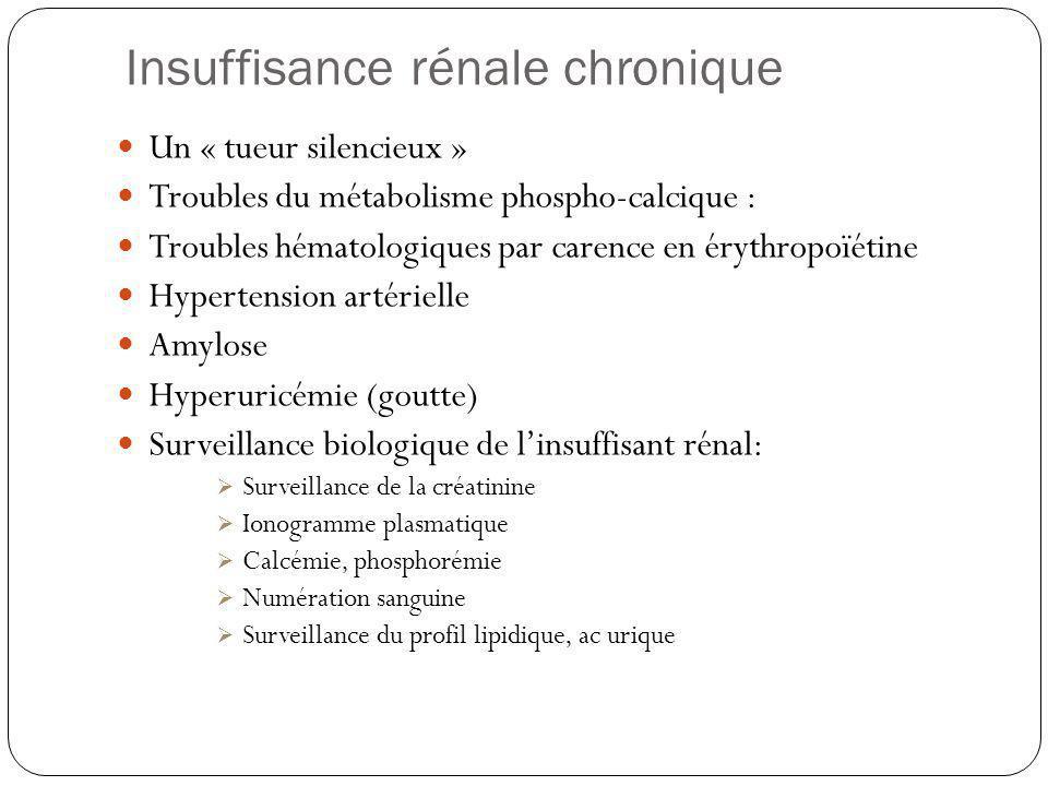 Insuffisance rénale chronique Un « tueur silencieux » Troubles du métabolisme phospho-calcique : Troubles hématologiques par carence en érythropoïétin