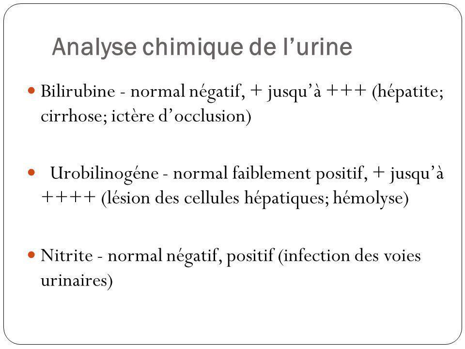 Analyse chimique de lurine Bilirubine - normal négatif, + jusquà +++ (hépatite; cirrhose; ictère docclusion) Urobilinogéne - normal faiblement positif