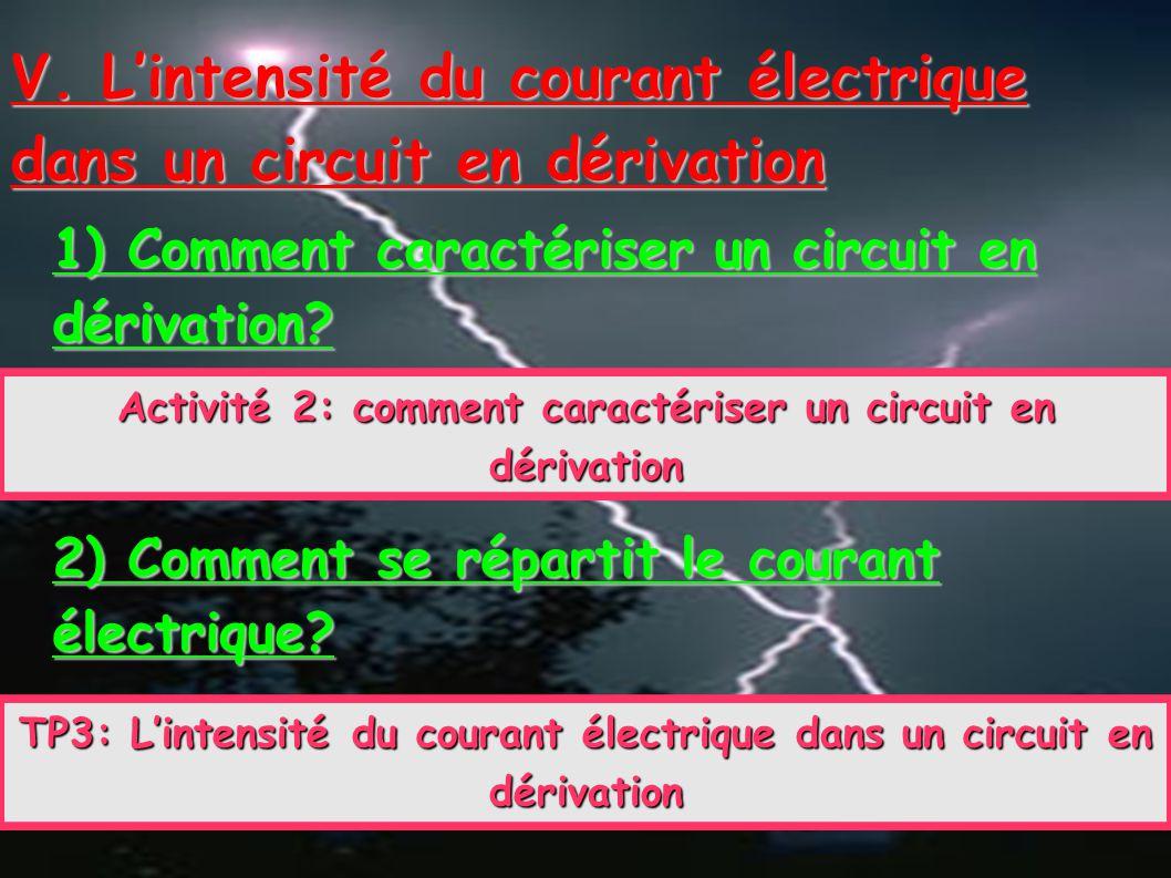 V. L'intensité du courant électrique dans un circuit en dérivation 1) Comment caractériser un circuit en dérivation? Activité 2: comment caractériser