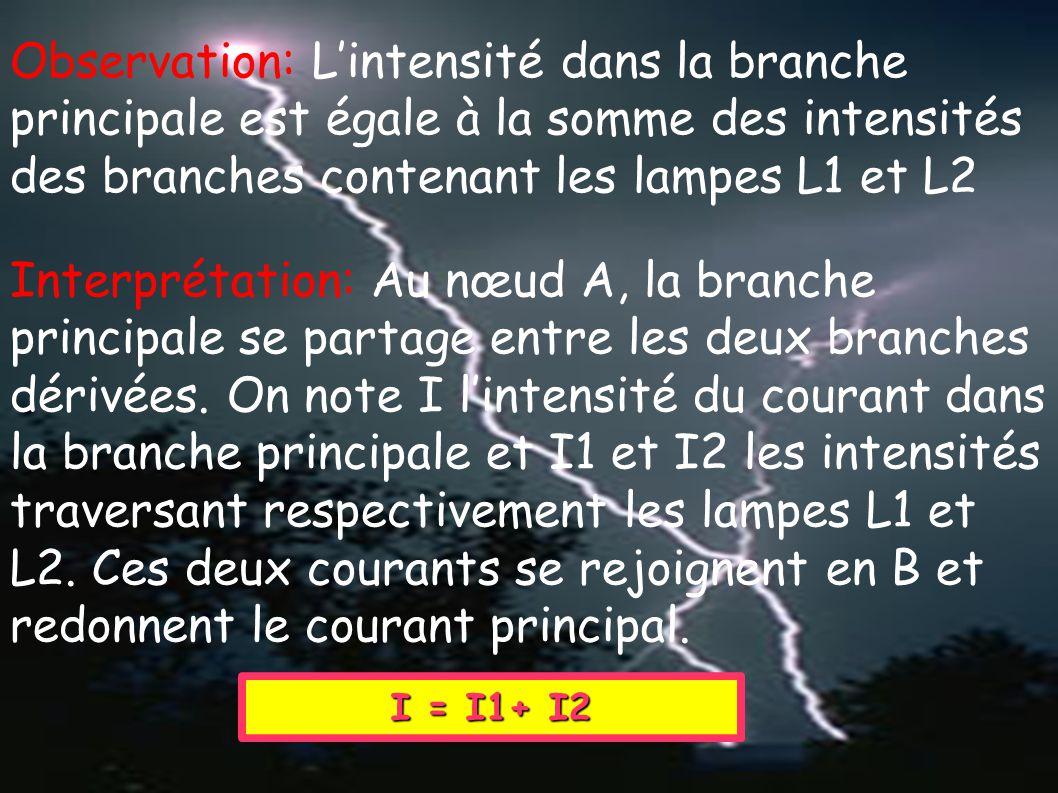 Observation: L'intensité dans la branche principale est égale à la somme des intensités des branches contenant les lampes L1 et L2 Interprétation: Au