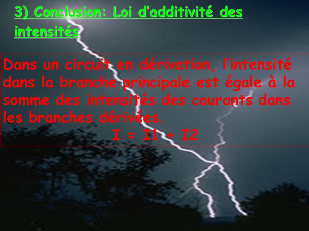 3) Conclusion: Loi d'additivité des intensités Dans un circuit en dérivation, l'intensité dans la branche principale est égale à la somme des intensit