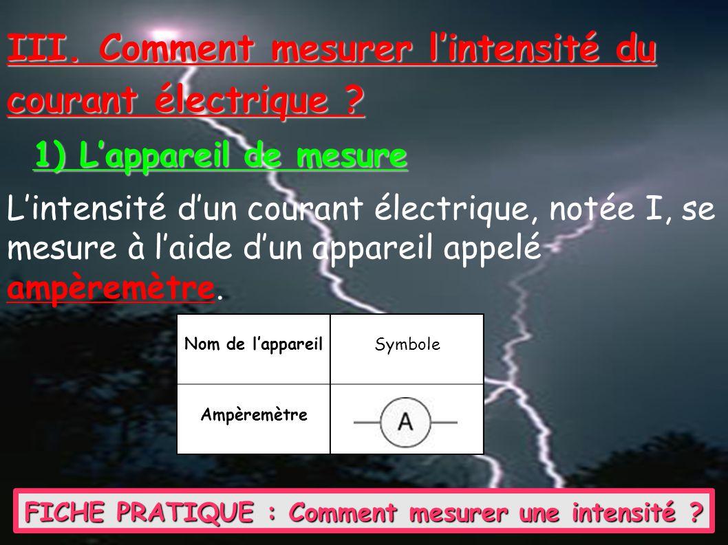 III. Comment mesurer l'intensité du courant électrique ? 1) L'appareil de mesure L'intensité d'un courant électrique, notée I, se mesure à l'aide d'un